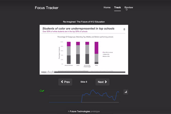 FocusTracker